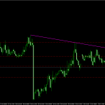 EURUSDH1_strategia_eurusd